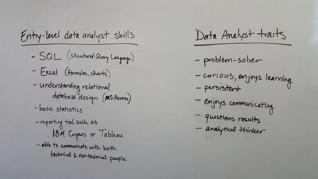 how to get entry level business analyst job